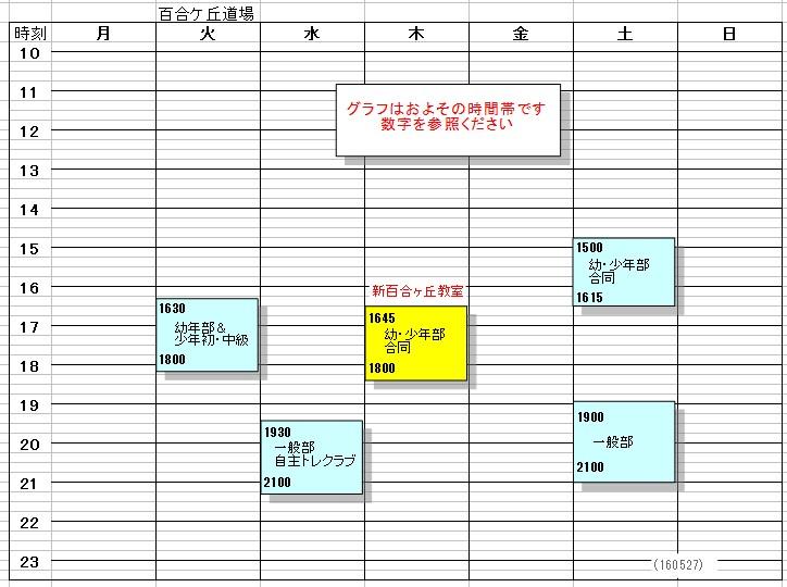 YurigaokaJikanwari-20160527-1103-15_
